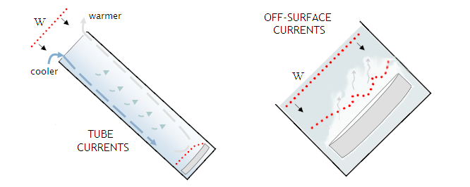 currents2.PNG