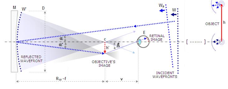 Optical Telescope System Diagram House Wiring Diagram Symbols